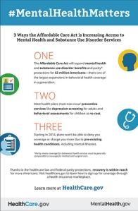MentalHealthMattersInfographic